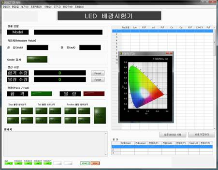 LED 배광 시험기