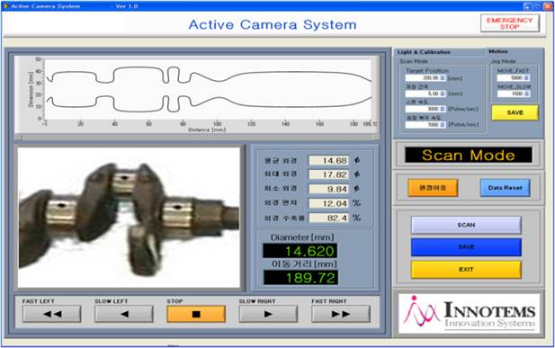 Active Camera System
