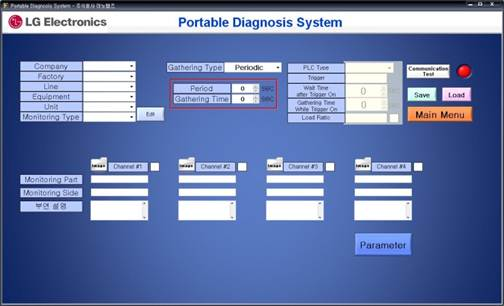 Portable Diagnosis System